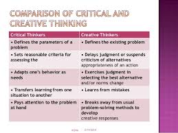 Critical thinking exercises by Psychicbard     Pinterest
