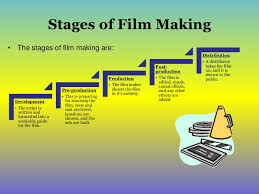 Film Making Introduction