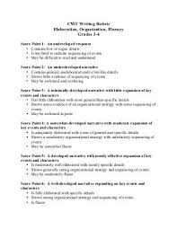 th grade persuasive essay rubric  strengths and anchor papers grade students write a persuasive essay rubric will be zoos another rubric this rubric narrative writing a really good