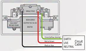 uk plug wiring diagram uk image wiring diagram wiring an outlet uk wiring wiring diagrams on uk plug wiring diagram