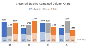 Stacked Bar Chart Example Create A Clustered And Stacked Column Chart In Excel Easy