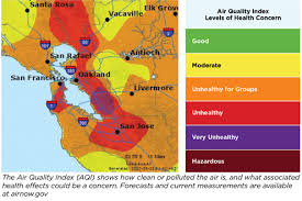 Asthma Zone Chart How Do You Track Air Quality For Better Asthma Management