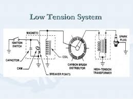 06 piston eng ignition low tension systemlow tension system