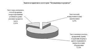 Экономические риски коммерческого банка на примере ОАО АКБ Росбанк