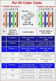 Rj45 Color Chart Ethernet Cable Wiring Diagram Rj45 Get Rid Of Wiring