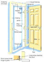 exterior door frame replacement replace exterior door jamb how much to install exterior door installing exterior