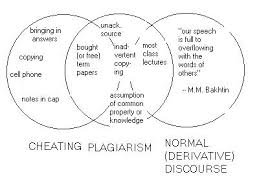 pespectives on plagiarism