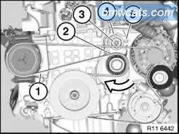 n52 engine photo or diagram 5series net forums res bmwcats com tis 1101009 png