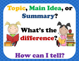 Main Idea Summary And Topic Reading Posters By Stephanie Reyna