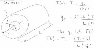 part 1 summary of one dimensional conduction equations