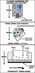 1996 firing order diagram mercury villager fixya 6b21fb6 gif