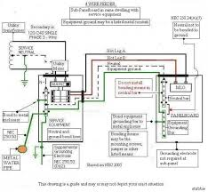 subpanel wiring diagram 3 wire electrical feeder motorcycle images of subpanel wiring diagram wire electrical feeder wiring diagram for sub panel electrical diy