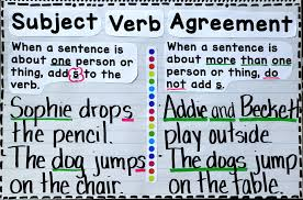 Subject And Verb Agreement Anchor Chart Subject Verb Agreement Anchor Chart Singular Plural Nouns