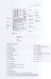 dodge durango wiring diagram pdf dodge discover your wiring car fuse box codes wiring diagram for 2004 dodge