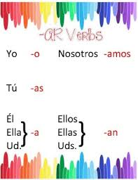 Ar Verb Endings In Spanish Poster Worksheets Tpt