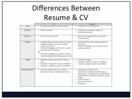 Curriculum Vitae Definition Custom Cv Or Resume Definition Unique Curriculum Vitae Vs A Difference