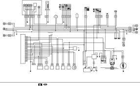 ia scarabeo 50 wiring diagram ia wiring diagrams ia scarabeo 50 i e user manual 2002 pdf page 9