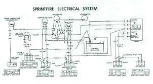 mtv lawn tractor wiring diagram wiring diagram operations