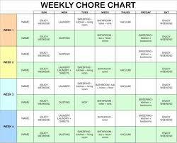 Weekly Family Chore Chart Chore Charts For Roommates Sada Margarethaydon Com