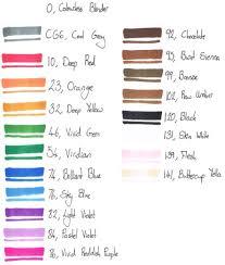 Promarker Blending Chart Colour Chart Jessicas Art Progress