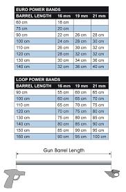 Torelli Wetsuit Size Chart Torelli 19mm Powerband Rubber Spearfishing
