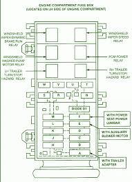 44 super 2000 ford f350 fuse panel diagram createinteractions 2000 ford f350 fuse box diagram 2000 ford f350 fuse panel diagram inspirational 40 super fuse box diagram 2000 ford windstar van