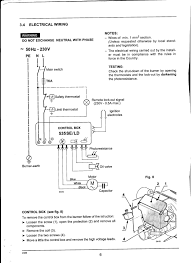 imit boiler thermostat wiring diagram wiring diagram boiler spare parts for halstead thermostat imit 851016