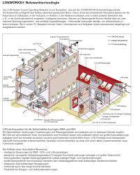 09 Rauch Und Wärmeabzugsanlagen