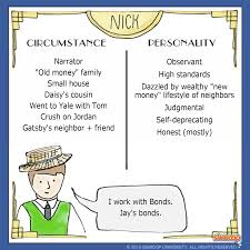 nick carraway in the great gatsby character analysis
