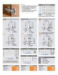 blum b clip top blumotion inset hinge siggia hardware mounting plate overview reference chart siggiahardware