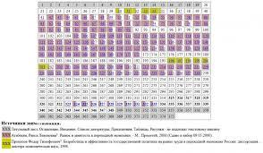 Пятница для В В Минаева prahvessor Диссертация В В Минаева находится в электронном каталоге РГБ в отличие от его автореферата который отсутствует во всех библиотеках куда в соответствии с
