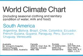 Food Charts In Hospital A Vitally Necessary Project 24 World Climate And Food