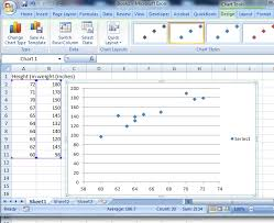 how to make a scatter plot in excel scatter plot scatter chart definition examples excel ti 83 ti