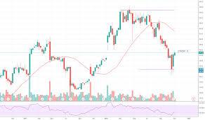 Stx Stock Price And Chart Nasdaq Stx Tradingview