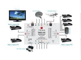 triax tmds dscr digital scr multiswitch for skyq 4 output with power triax multiswitch wiring diagram at Triax Multiswitch Wiring Diagram