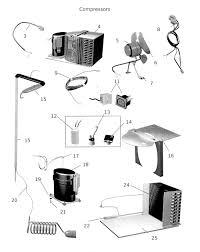 true freezer wiring diagram efcaviation com true freezer t-23f manual at True T 72f Wiring Diagram