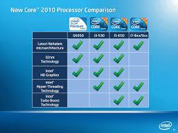 Processor Comparison Chart Contemporary Helpful Gallery S