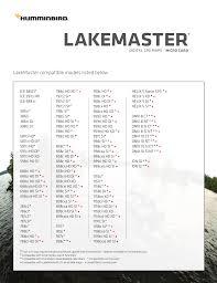 Lakemaster Chart Wisconsin Brochure Manualzz Com