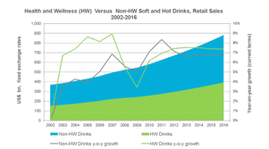 Vending Machine Industry Statistics Awesome The Healthy Vending Industry Growth Statistics H48U