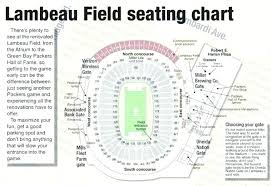 Resch Center Seating Chart With Seat Numbers Lambeau Field Seating Map Mainstreetband Info