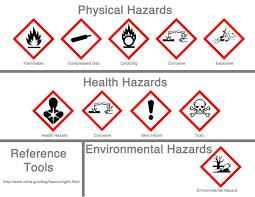 chemical information sheet chemical hazard information