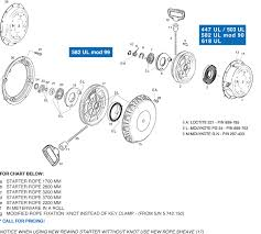 rotax 447, 503, 582, 618 ul engine rewind starter parts from rotax 914 installation manual at 503 Engine Diagram