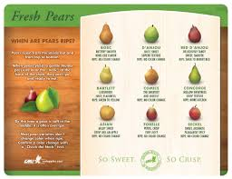 Pear Identification Chart Pears Military Produce Group