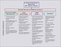 Career Timeline Template Marketing Plan Timeline Template 24 Timeline Free Powerpoint 12