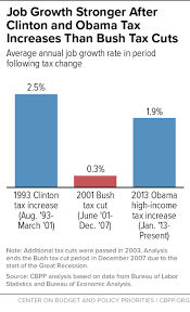 Large Job Growth Unlikely To Follow Tax Cuts For The Rich