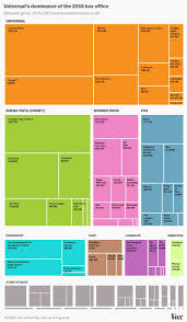 Pin On Charts Graphs Infographics