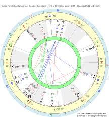 Birth Chart Matelo Ferret Sagittarius Zodiac Sign Astrology