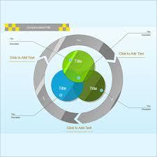 Venn Diagram Problems And Solutions Pdf Sample Venn Diagram 12 Documents In Word Ppt Pdf