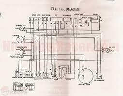 cc wiring diagram wiring diagram chinese atv wiring diagram 50cc electronic circuit
