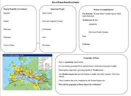 Venn Diagram Of Roman Republic And Roman Empire Venn Diagram Of Roman Republic And Roman Empire Magdalene